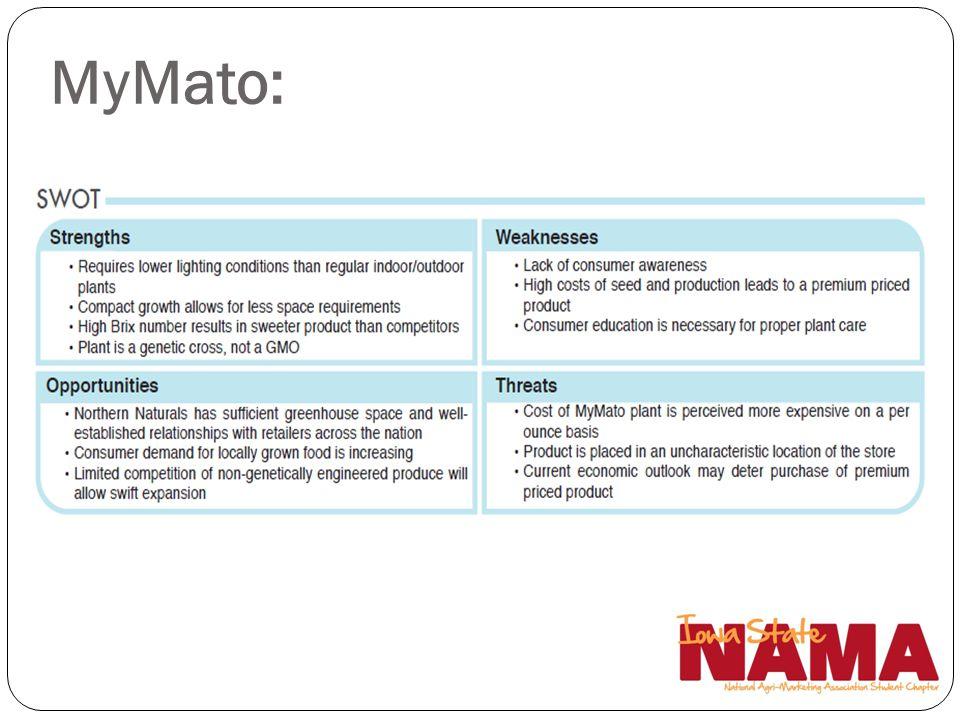 MyMato: