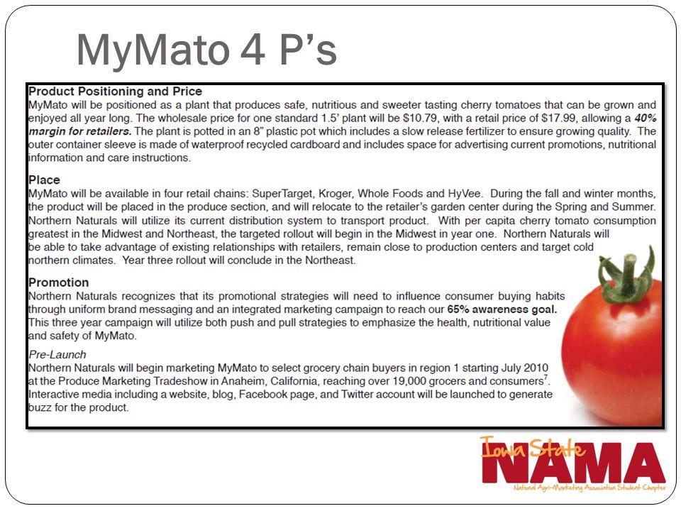 MyMato 4 Ps