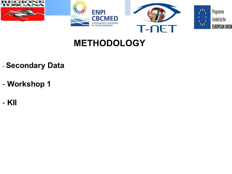 - Secondary Data - Workshop 1 - KII METHODOLOGY