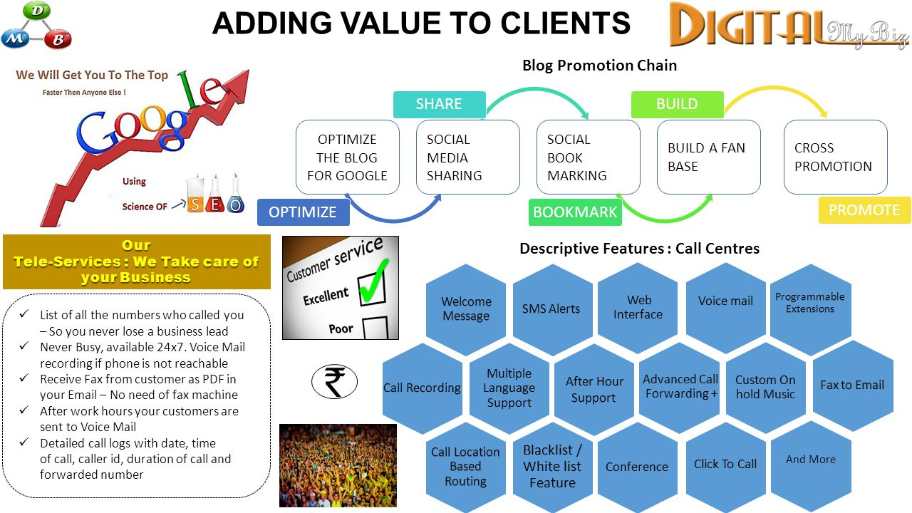 Silver Point Important for every business Gold Point Improves business with high and much effective approach Platinum Point 100% Guarantee of touching large group of targeted audience Gold Point Platinum Point Silver Point Digital My Biz DIFFUSION SCHEMES Key Advantages Increased awareness Leveraging expertise Across all platforms ensuring wider coverage Multiple plans : Select according to need The communication model is innovative in nature as it is based on the trust of the customer, which provides newer business opportunity by integrating the existing processes in a market which has not yet realized its potential Profitable Online lead generation and subsequent conversion To delight every customer with a whole gamut of services provided by Us Objective Advertisement Motivation to process Ability to process High Elaboration/ Logical Arguments/ Reasons Surrounding Cue Present No Yes No Yes Peripheral Route Central Route Temporary Attitude Change No Attitude Change Enduring Attitude Change