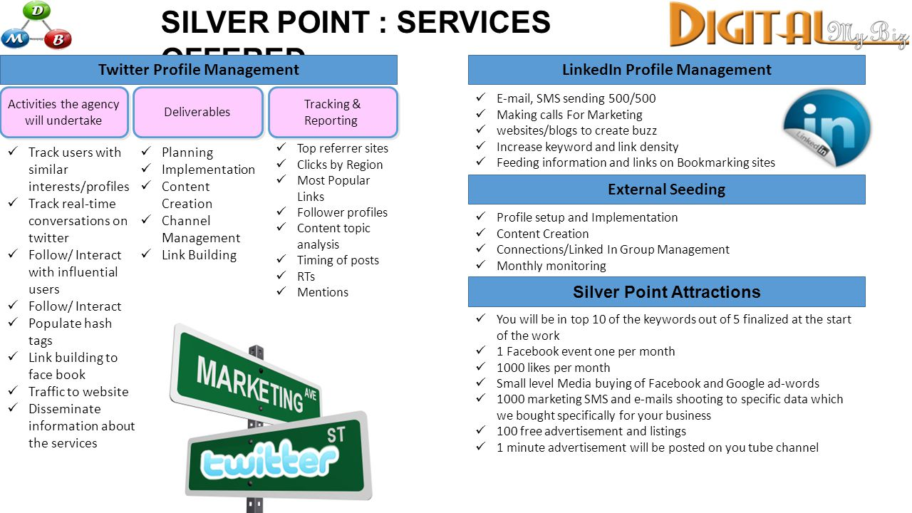 SILVER POINT : SERVICES OFFERED Twitter Profile Management Activities the agency will undertake Activities the agency will undertake Deliverables Tracking & Reporting Tracking & Reporting Top referrer sites Clicks by Region Most Popular Links Follower profiles Content topic analysis Timing of posts RTs Mentions Planning Implementation Content Creation Channel Management Link Building Track users with similar interests/profiles Track real-time conversations on twitter Follow/ Interact with influential users Follow/ Interact Populate hash tags Link building to face book Traffic to website Disseminate information about the services External Seeding LinkedIn Profile Management E-mail, SMS sending 500/500 Making calls For Marketing websites/blogs to create buzz Increase keyword and link density Feeding information and links on Bookmarking sites Profile setup and Implementation Content Creation Connections/Linked In Group Management Monthly monitoring Silver Point Attractions You will be in top 10 of the keywords out of 5 finalized at the start of the work 1 Facebook event one per month 1000 likes per month Small level Media buying of Facebook and Google ad-words 1000 marketing SMS and e-mails shooting to specific data which we bought specifically for your business 100 free advertisement and listings 1 minute advertisement will be posted on you tube channel