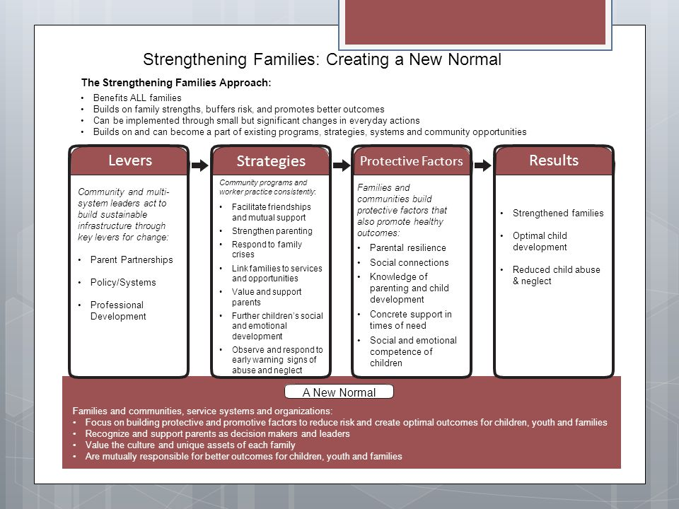 Strengthening Families: Creating a New Normal Community and multi- system leaders act to build sustainable infrastructure through key levers for chang