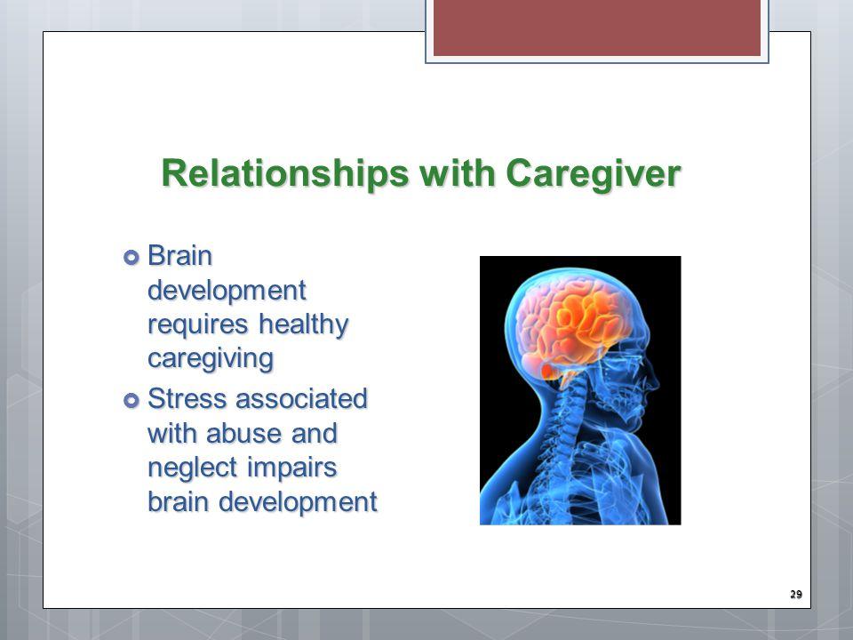 29 Relationships with Caregiver Brain development requires healthy caregiving Brain development requires healthy caregiving Stress associated with abu