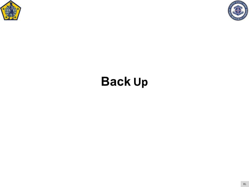 Back Up B1