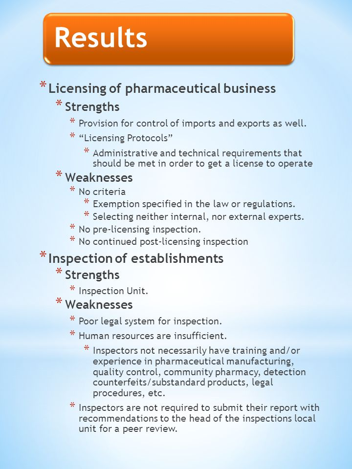Results * Licensing of pharmaceutical business * Strengths * Provision for control of imports and exports as well. * Licensing Protocols * Administrat