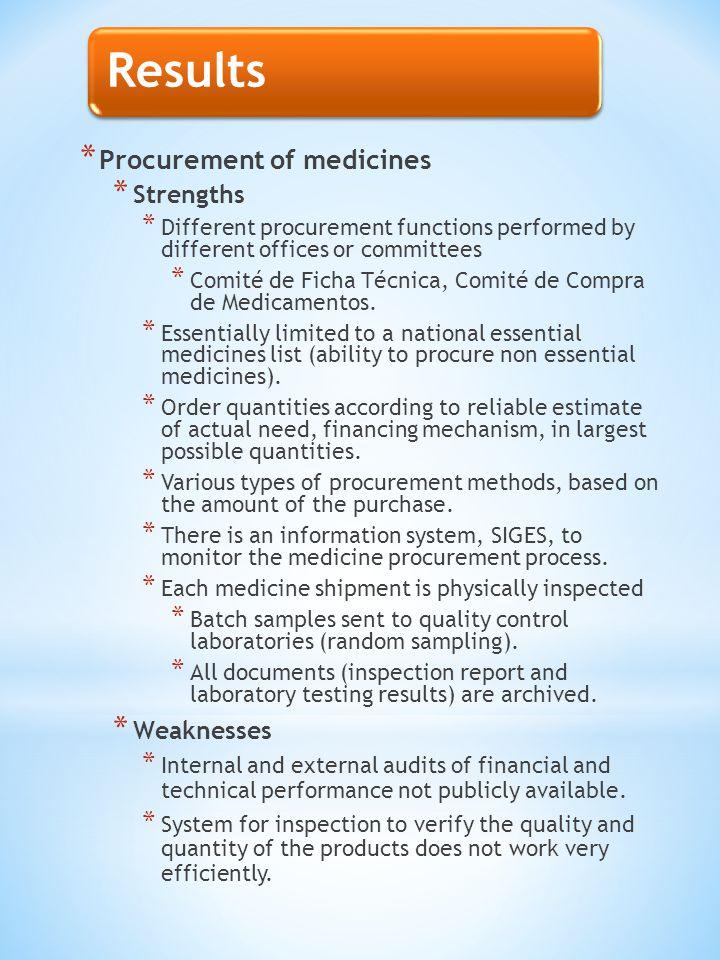 Results * Procurement of medicines * Strengths * Different procurement functions performed by different offices or committees * Comité de Ficha Técnica, Comité de Compra de Medicamentos.