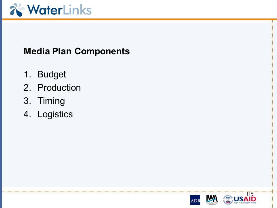 115 Media Plan Components 1.Budget 2.Production 3.Timing 4.Logistics