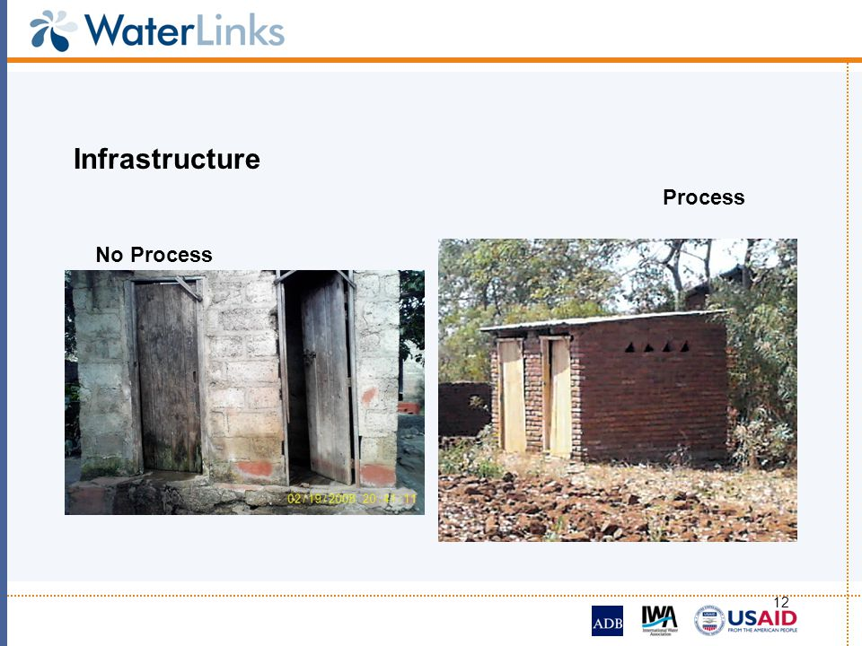 12 Infrastructure No Process Process
