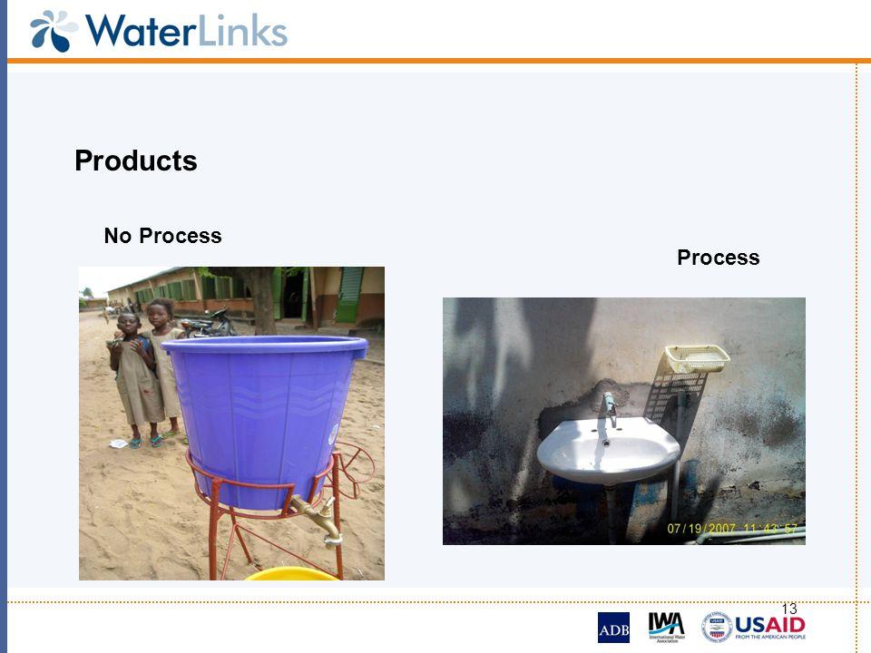 13 Products No Process Process