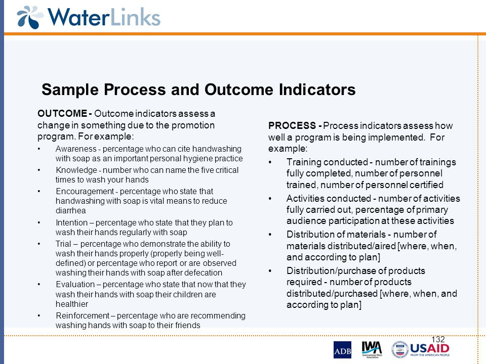 132 Sample Process and Outcome Indicators PROCESS - Process indicators assess how well a program is being implemented. For example: Training conducted