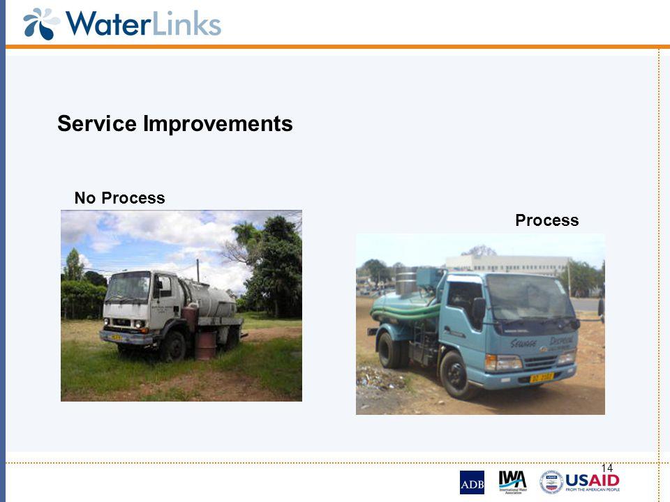 14 Service Improvements No Process Process