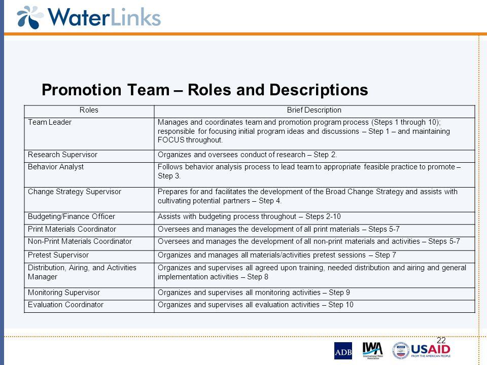 22 Promotion Team – Roles and Descriptions RolesBrief Description Team LeaderManages and coordinates team and promotion program process (Steps 1 throu