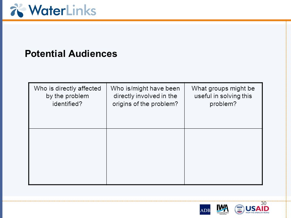 30 Potential Audiences Who is directly affected by the problem identified? Who is/might have been directly involved in the origins of the problem? Wha