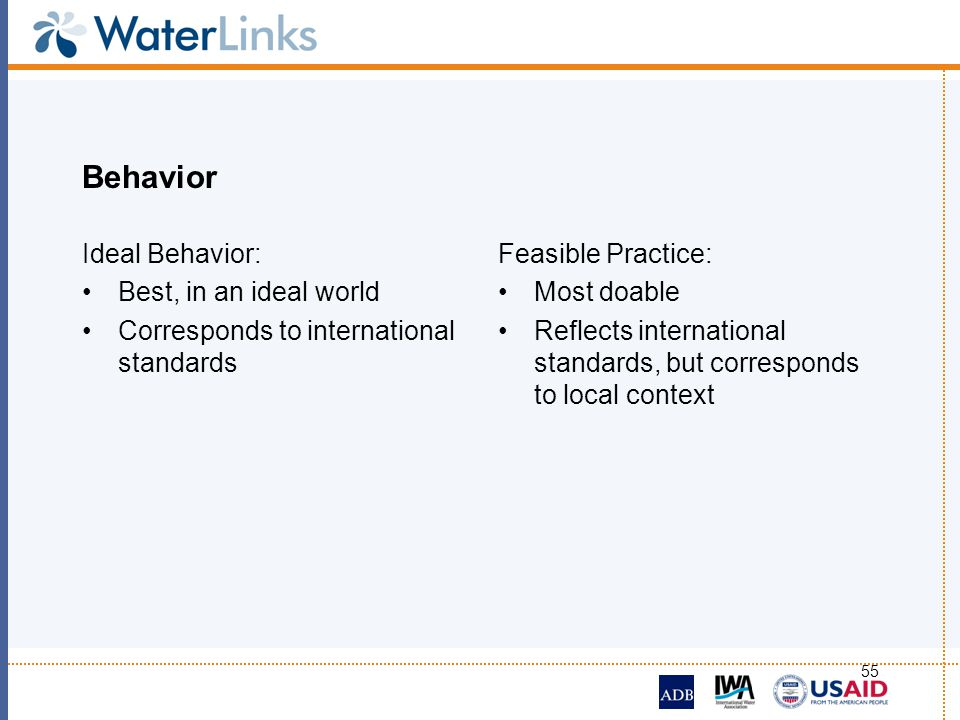 55 Behavior Ideal Behavior: Best, in an ideal world Corresponds to international standards Feasible Practice: Most doable Reflects international stand