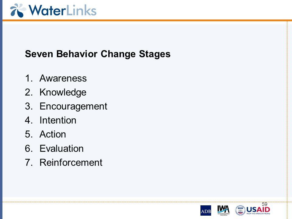59 Seven Behavior Change Stages 1.Awareness 2.Knowledge 3.Encouragement 4.Intention 5.Action 6.Evaluation 7.Reinforcement
