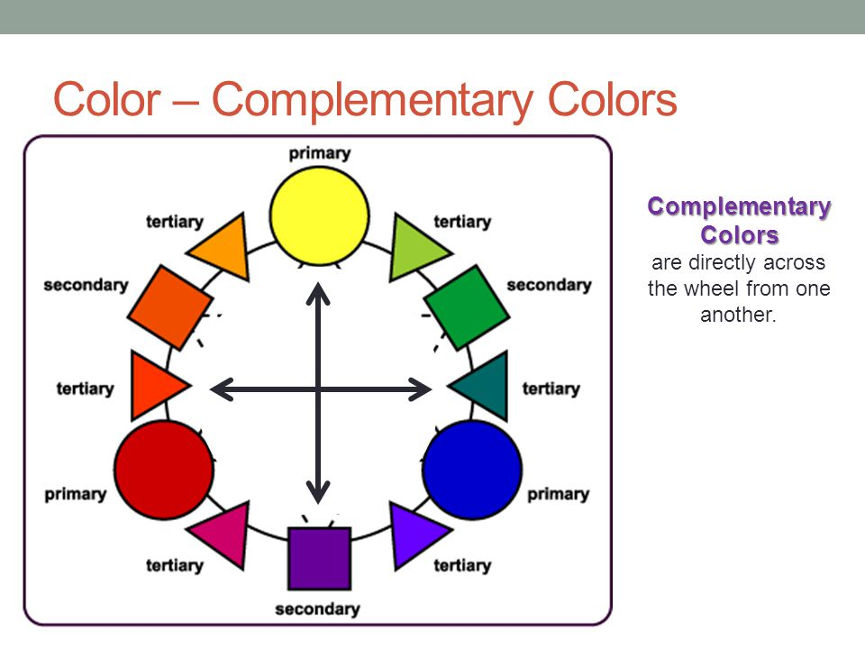 Color – Complementary Colors Complementary Colors are directly across the wheel from one another.