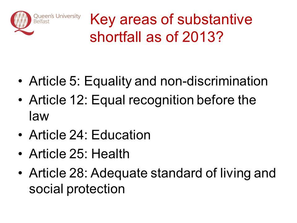 Key areas of substantive shortfall as of 2013.