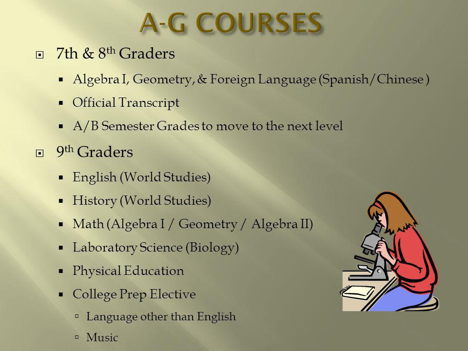 7th & 8 th Graders Algebra I, Geometry, & Foreign Language (Spanish/Chinese ) Official Transcript A/B Semester Grades to move to the next level 9 th Graders English (World Studies) History (World Studies) Math (Algebra I / Geometry / Algebra II) Laboratory Science (Biology) Physical Education College Prep Elective Language other than English Music