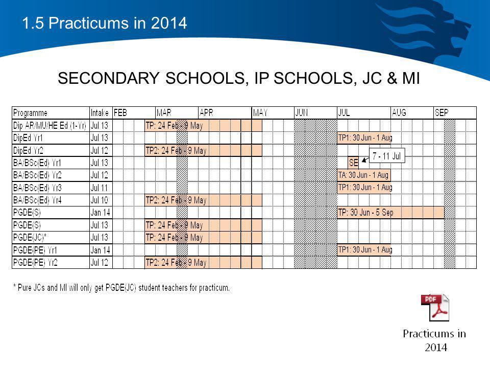 1.5 Practicums in 2014 SECONDARY SCHOOLS, IP SCHOOLS, JC & MI
