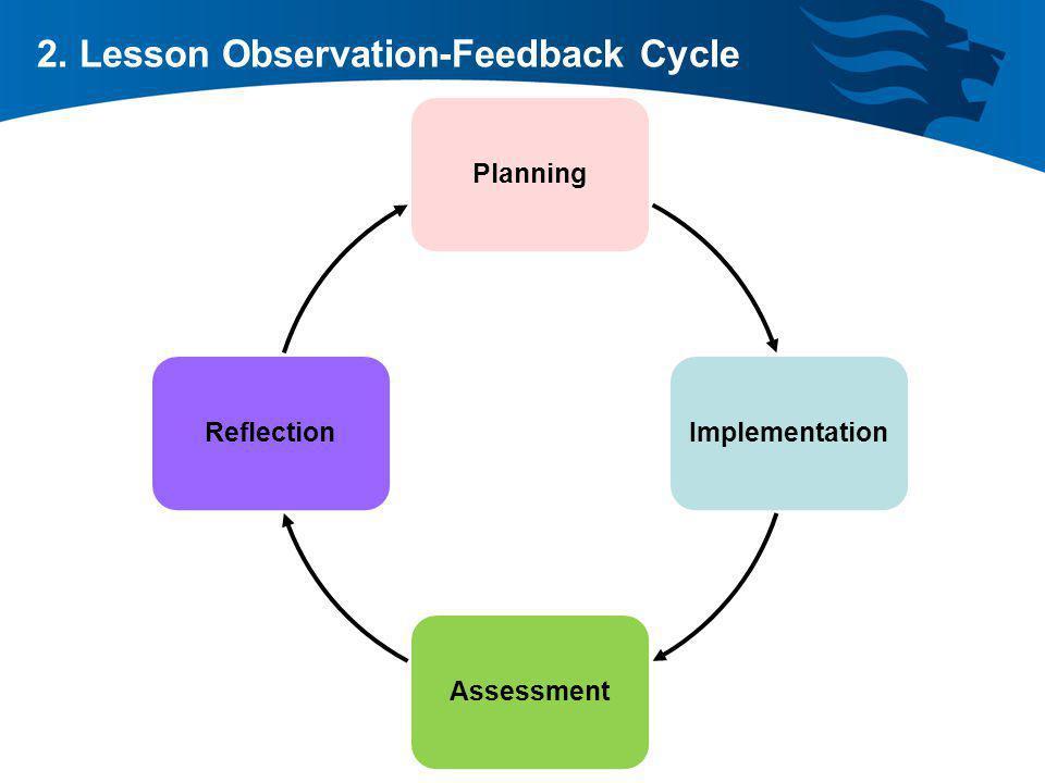 2. Lesson Observation-Feedback Cycle PlanningImplementationAssessmentReflection