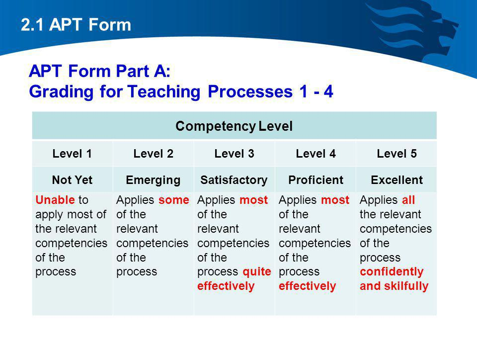 2.1 APT Form APT Form Part A: Grading for Teaching Processes 1 - 4 Competency Level Level 1Level 2Level 3Level 4Level 5 Not YetEmergingSatisfactoryPro