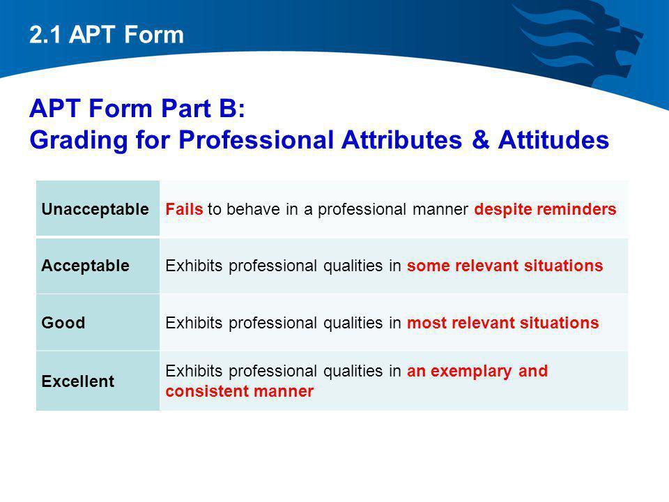 2.1 APT Form APT Form Part B: Grading for Professional Attributes & Attitudes UnacceptableFails to behave in a professional manner despite reminders A
