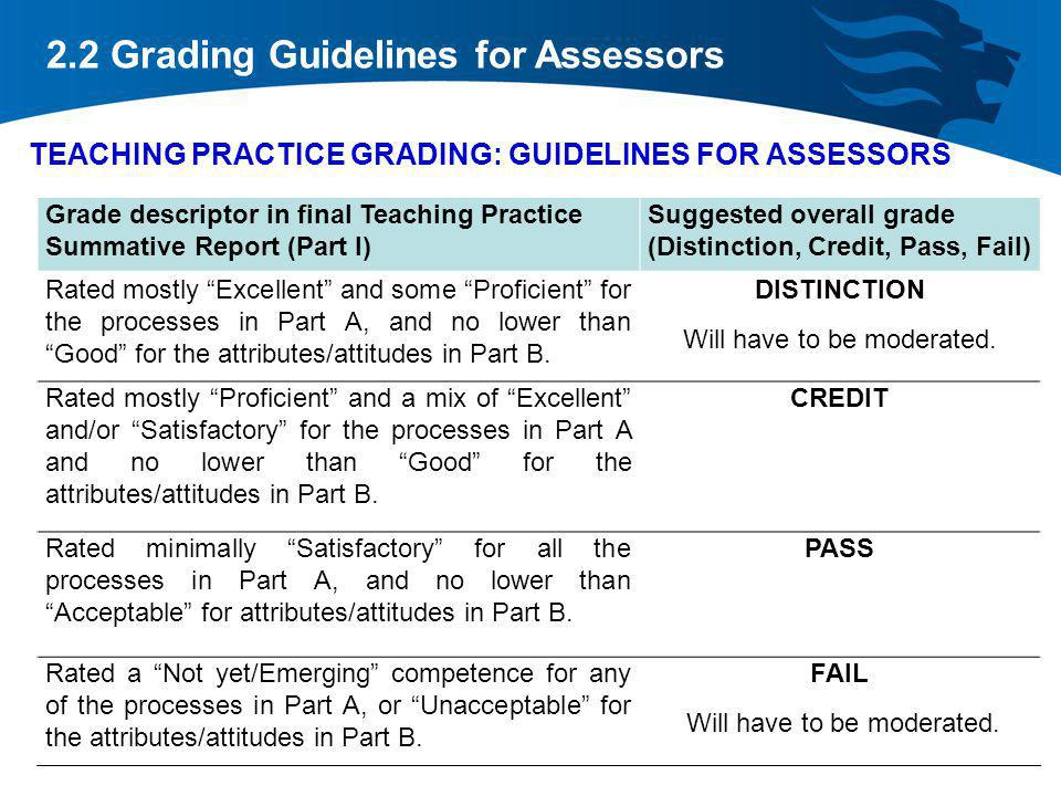 2.2 Grading Guidelines for Assessors TEACHING PRACTICE GRADING: GUIDELINES FOR ASSESSORS Grade descriptor in final Teaching Practice Summative Report