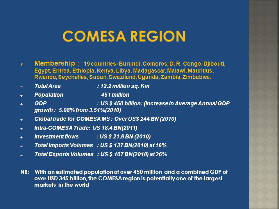 Membership : 19 countries- Burundi, Comoros, D. R. Congo, Djibouti, Egypt, Eritrea, Ethiopia, Kenya, Libya, Madagascar, Malawi, Mauritius, Rwanda, Sey