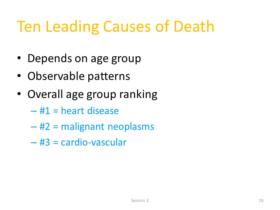 19 Ten Leading Causes of Death Depends on age group Observable patterns Overall age group ranking – #1 = heart disease – #2 = malignant neoplasms – #3