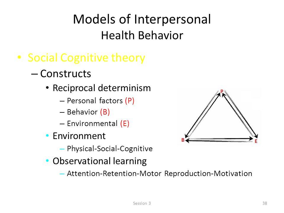 Models of Interpersonal Health Behavior Social Cognitive theory – Constructs Reciprocal determinism – Personal factors (P) – Behavior (B) – Environmen