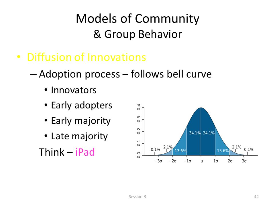 Models of Community & Group Behavior Diffusion of Innovations – Adoption process – follows bell curve Innovators Early adopters Early majority Late majority – Think – iPad 44Session 3