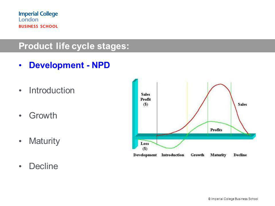 Product life cycle stages: Development - NPD Introduction Growth Maturity Decline © Imperial College Business School