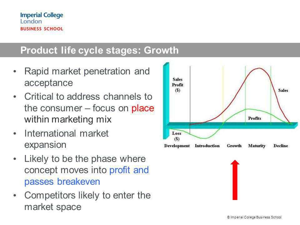 Product life cycle stages: Growth Rapid market penetration and acceptance Critical to address channels to the consumer – focus on place within marketi