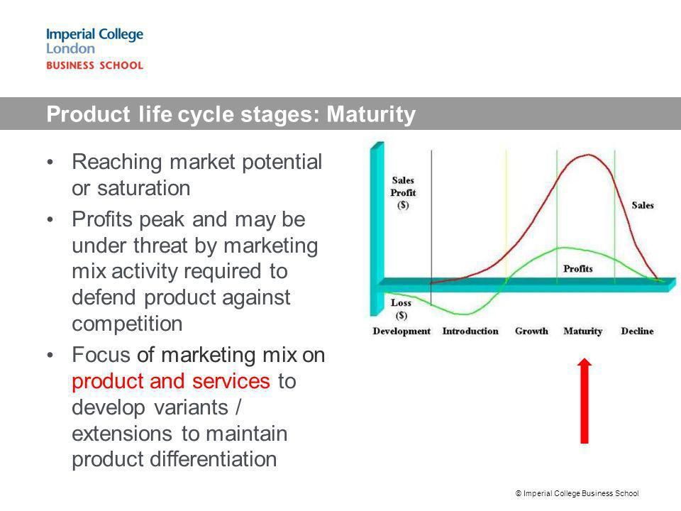 Product life cycle stages: Maturity Reaching market potential or saturation Profits peak and may be under threat by marketing mix activity required to