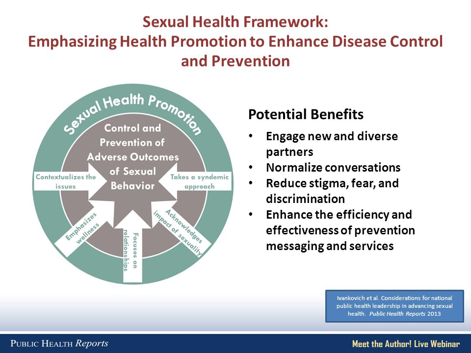 Sexual Health Framework: Emphasizing Health Promotion to Enhance Disease Control and Prevention Potential Benefits Engage new and diverse partners Normalize conversations Reduce stigma, fear, and discrimination Enhance the efficiency and effectiveness of prevention messaging and services Ivankovich et al.