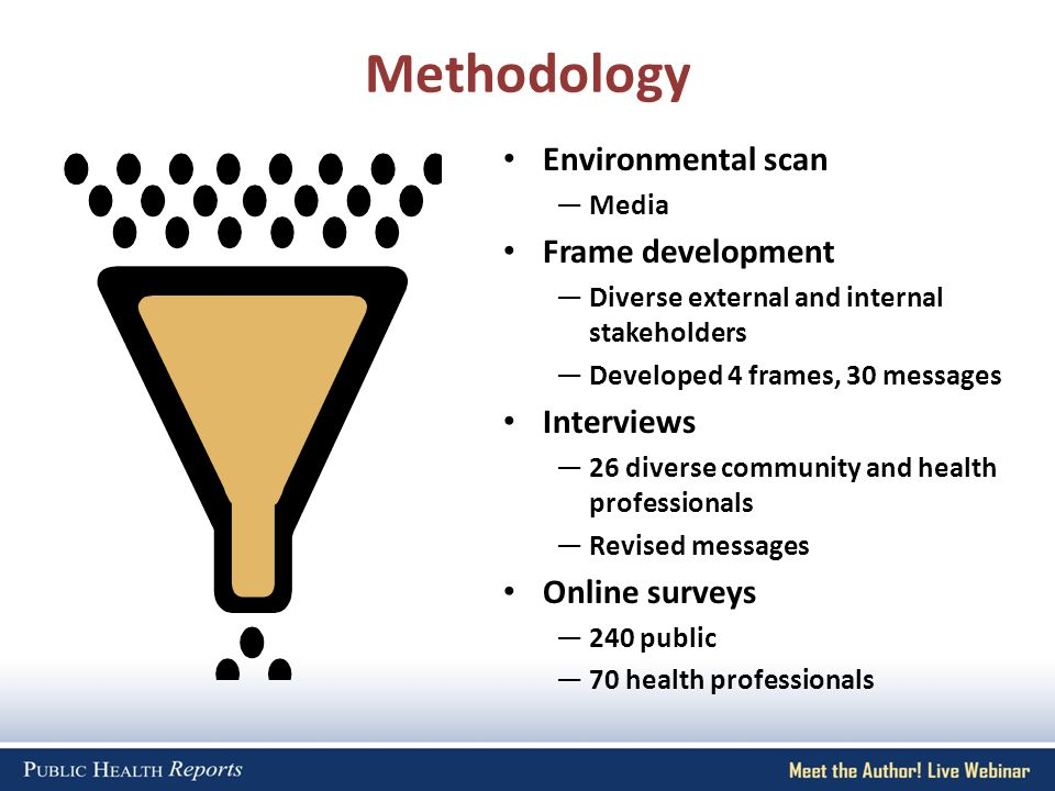 Methodology Environmental scan Media Frame development Diverse external and internal stakeholders Developed 4 frames, 30 messages Interviews 26 diverse community and health professionals Revised messages Online surveys 240 public 70 health professionals