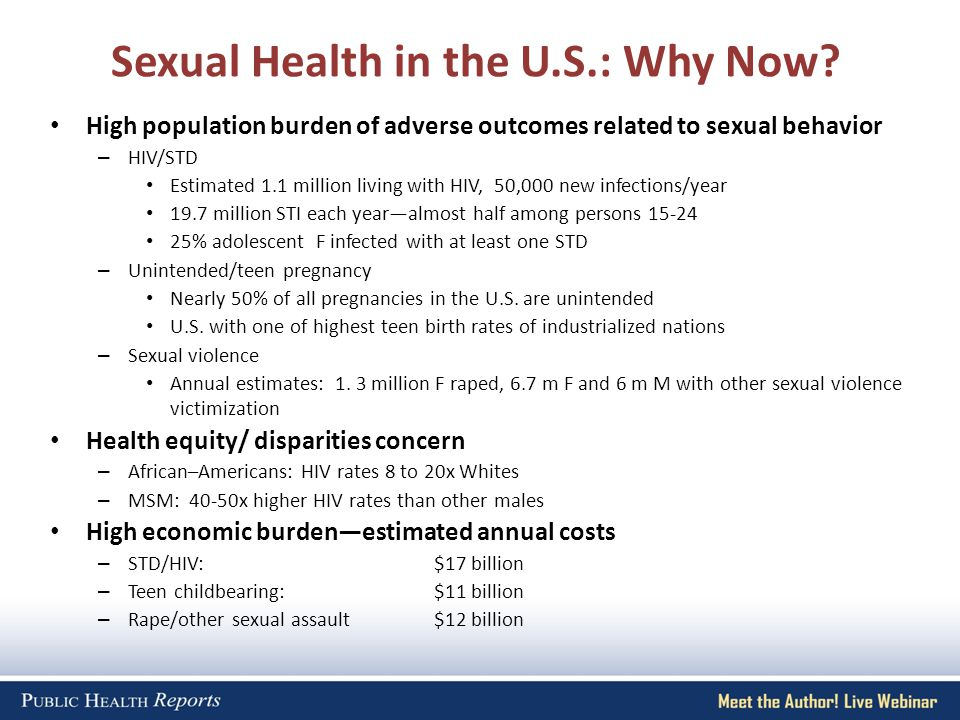 Sexual Health in the U.S.: Why Now.
