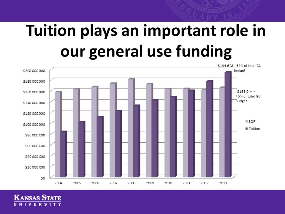 Tuition plays an important role in our general use funding