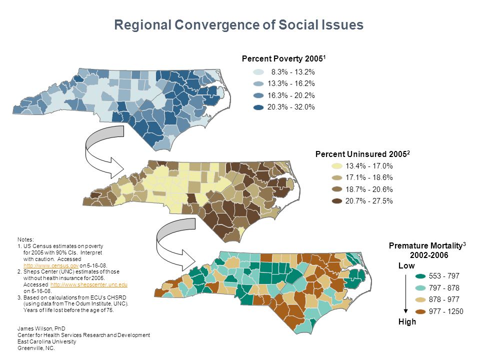 Regional Convergence of Social Issues 8.3% - 13.2% 13.3% - 16.2% 16.3% - 20.2% 20.3% - 32.0% Percent Poverty 2005 1 13.4% - 17.0% 17.1% - 18.6% 18.7%