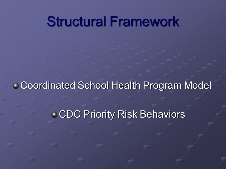 Structural Framework CDC-Eight Essential Components for Health- Promoting Schools Services Health Food Counseling/Psychological & SocialEnvironment Staff Safe schoolsEducation Physical Education Health Education CDC-Six Priority Risk Behavior Areas-Death & Disability Inadequate nutrition Insufficient physical activity Sexual behaviors that result in pregnancy, STD/HIV infections Intentional and unintentional injuries Tobacco use Drug and alcohol use