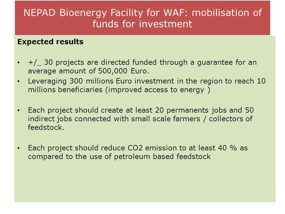 NEPAD Bioenergy Facility for WAF: mobilisation of funds for investment Expected results +/_ 30 projects are directed funded through a guarantee for an average amount of 500,000 Euro.