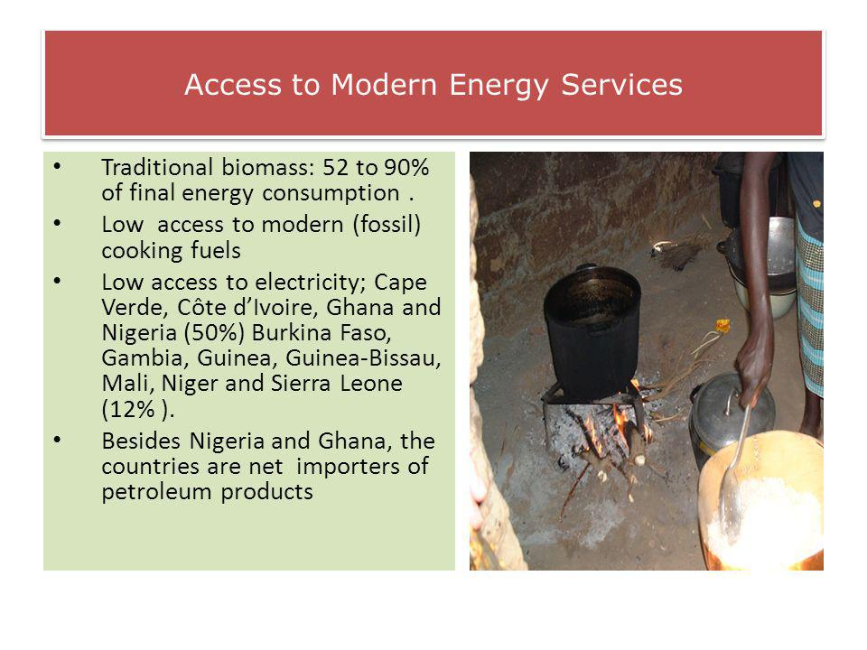 Access to Modern Energy Services Traditional biomass: 52 to 90% of final energy consumption.