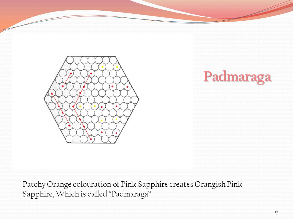 13 Patchy Orange colouration of Pink Sapphire creates Orangish Pink Sapphire, Which is called Padmaraga Padmaraga