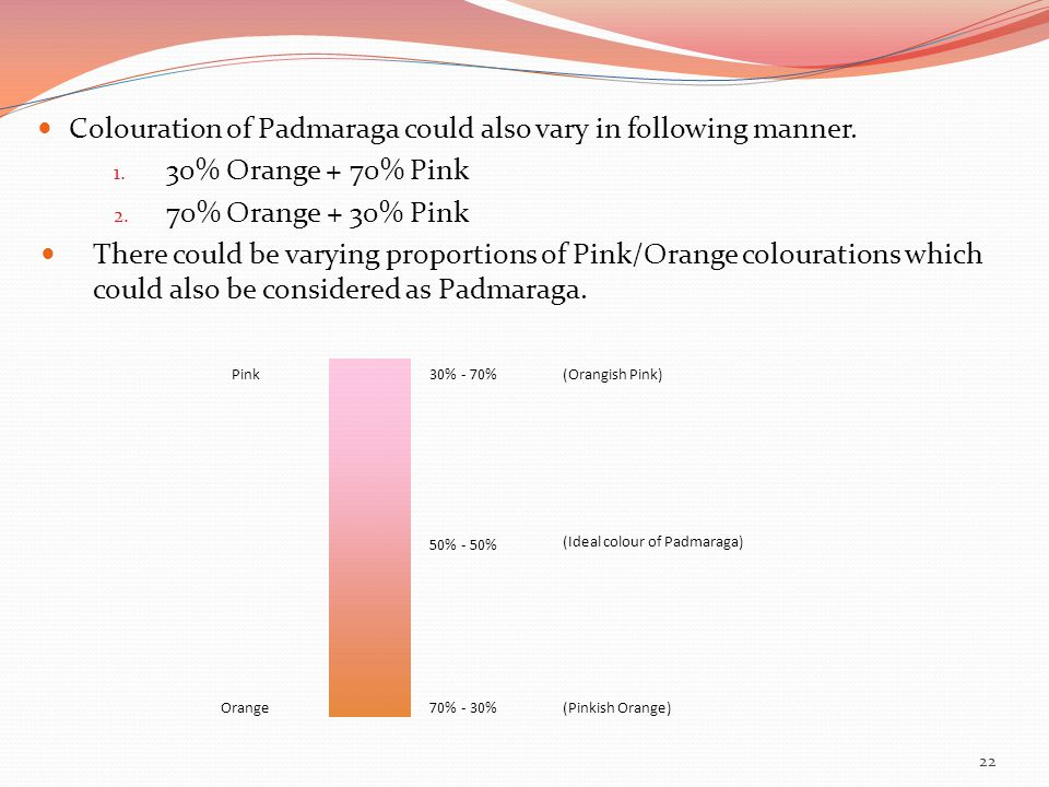 Colouration of Padmaraga could also vary in following manner. 1. 30% Orange + 70% Pink 2. 70% Orange + 30% Pink There could be varying proportions of