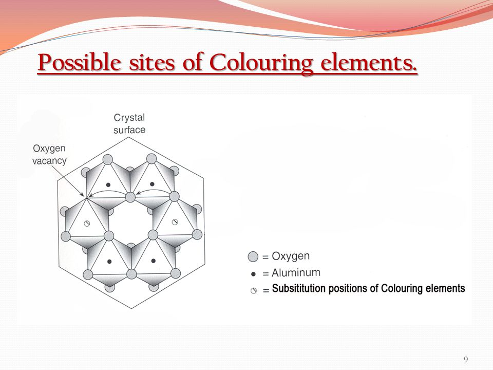 10 Pink Sapphire Substitution positions are occupied by Chromium atoms (randomly) [Lesser number of Chromium atoms, which are not enough to create deep red colour of Ruby.]