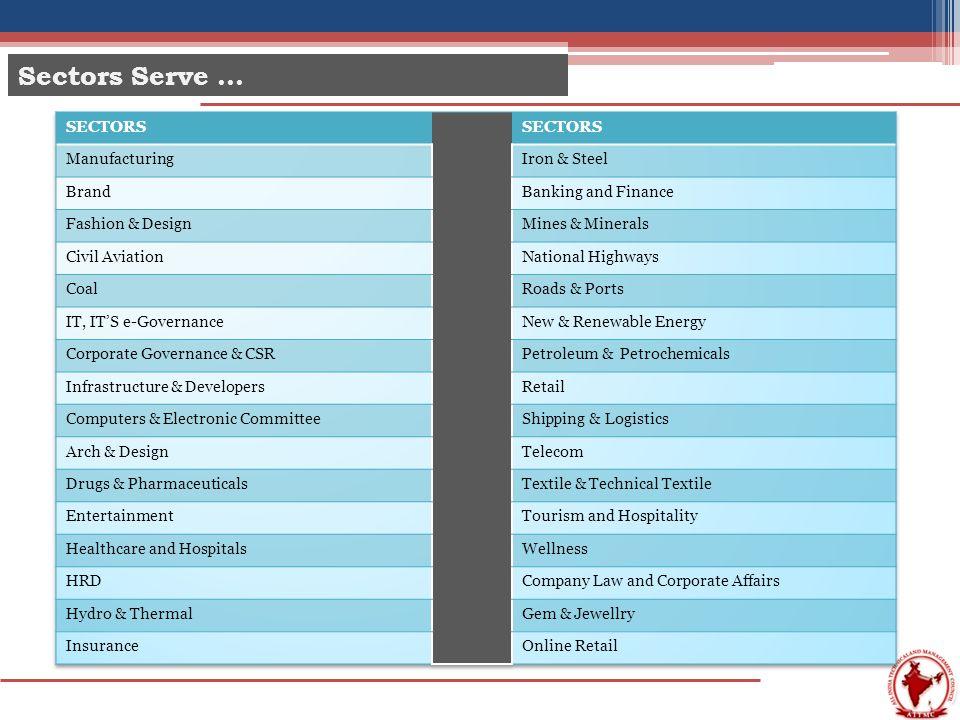 Sectors Serve …
