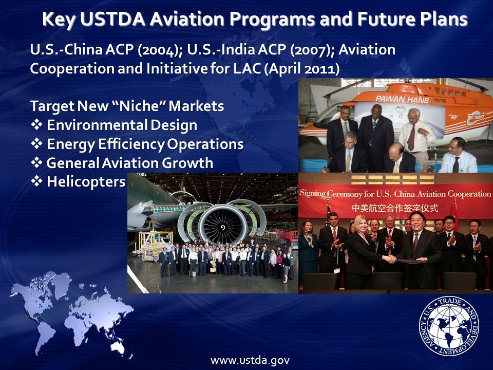 Key USTDA Aviation Programs and Future Plans www.ustda.gov U.S.-China ACP (2004); U.S.-India ACP (2007); Aviation Cooperation and Initiative for LAC (