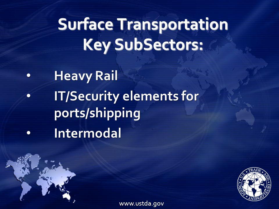 Surface Transportation Key SubSectors: www.ustda.gov Heavy Rail Heavy Rail IT/Security elements for IT/Security elements forports/shipping Intermodal