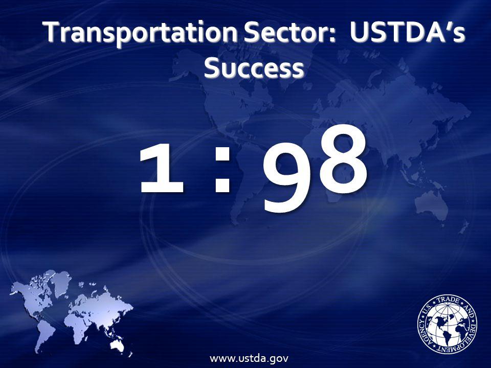 Transportation Sector: USTDAs Success www.ustda.gov 1 : 98