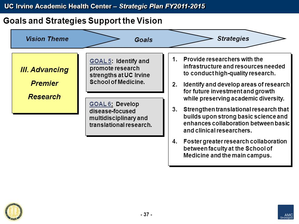 UC Irvine Academic Health Center – Strategic Plan FY2011-2015 - 37 - GOAL 5: Identify and promote research strengths at UC Irvine School of Medicine.